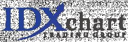 IDXchart Gold Membership store